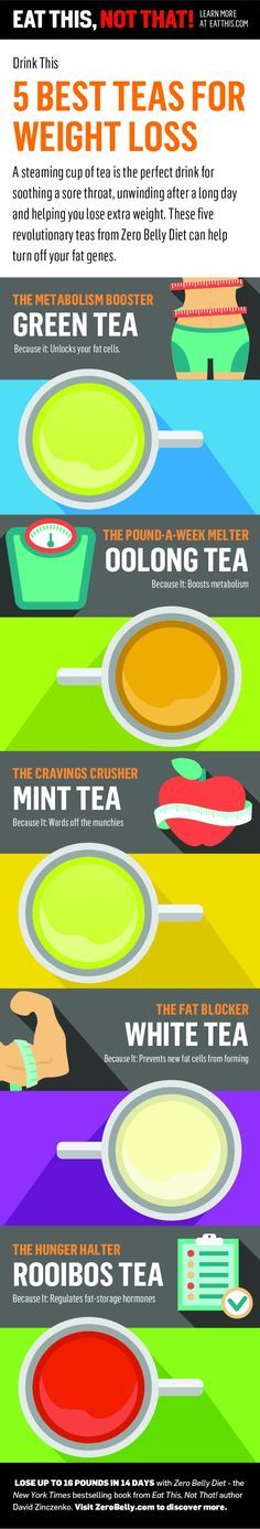 A steaming cup of tea is the perfect drink for soothing a sore throat, warming up on a cold winter's night, or binge-watching Downton Abbey. But certain teas are also perfect for doing something else—helping you lose extra weight. | Health and Food Infographic
