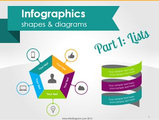 Replace list in PowerPoint with info-graphics like diagram.