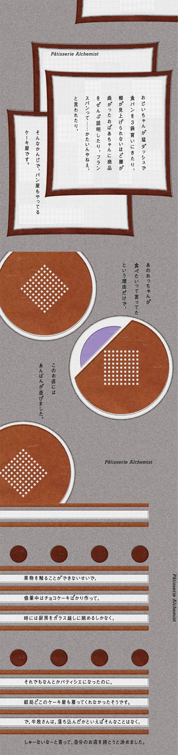 文の里商店街 poster|パティスリー アルケミスト