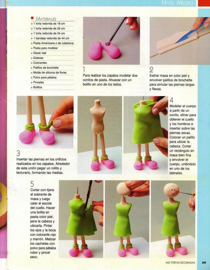 Figurine tutorial
