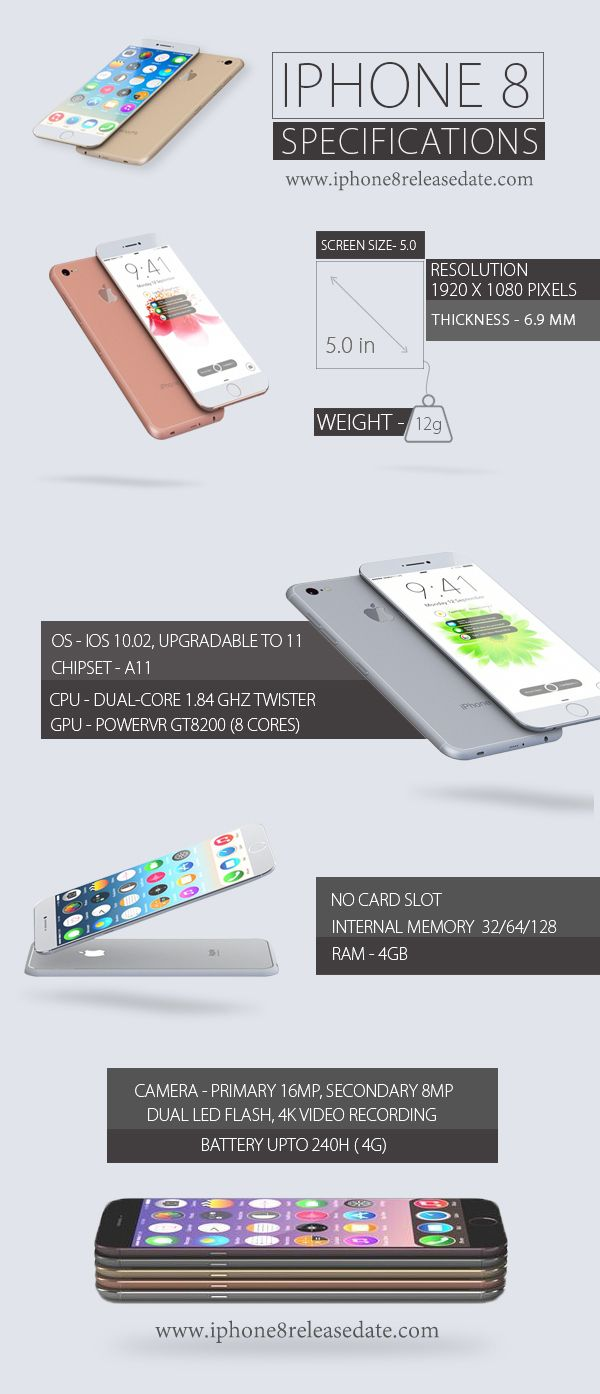 iPhone 8 latest news- Release Date, Price, Specs, Features & Concept Design rumors of iPhone 8s Plus. Stay Connected with us for More Updates.
