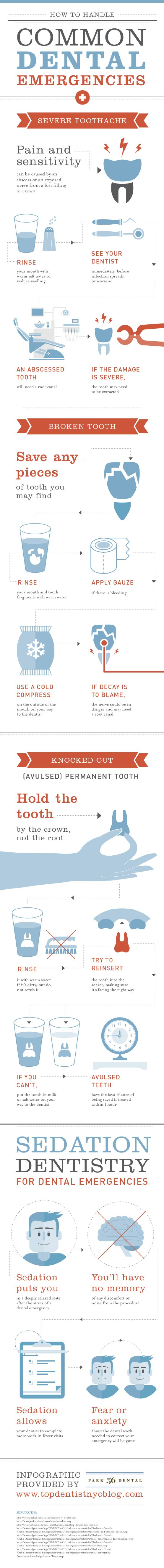 Don't ignore that painful tooth! Tooth pain can be caused by an abscess which requires immediate dental treatment. Left untreated an abscess can affect your overall health. Find out everything you need to know about your dental emergency in this infographic from a New York Dentist.