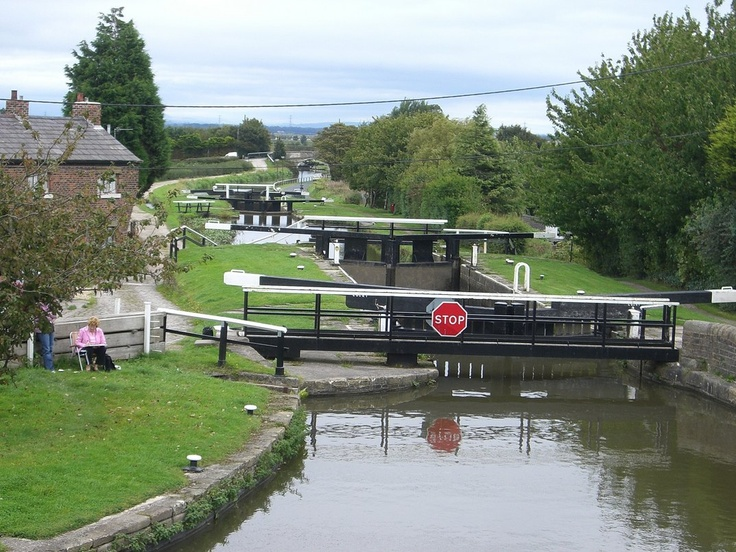 canal boat route