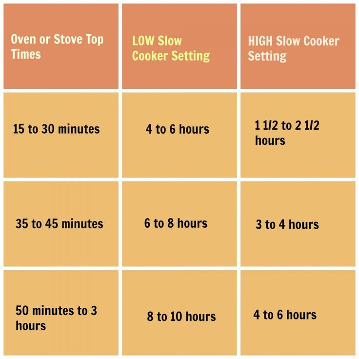 Tips for converting recipes to slow cooker  ~Cooking Conversion Times