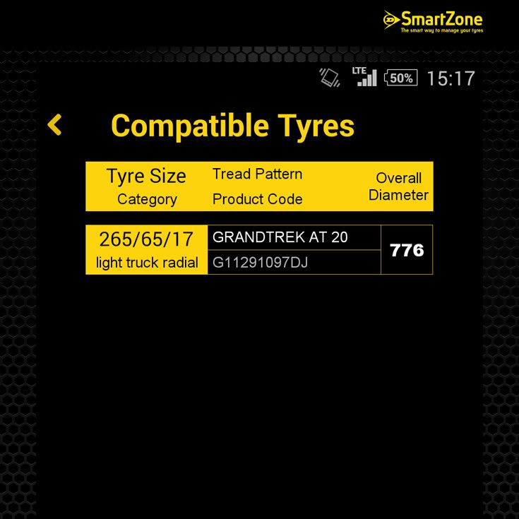 Find compatible tyres for your vehicle. Enter our competition to win a Samsung Galaxy Tab3 by clicking on the photo.