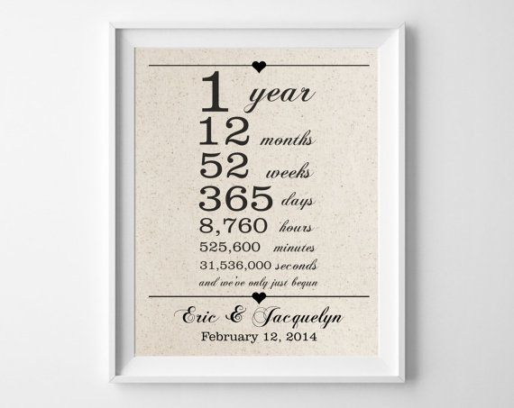 hey i found this really awesome etsy listing at httpswww anniversary gifts for husbandwedding
