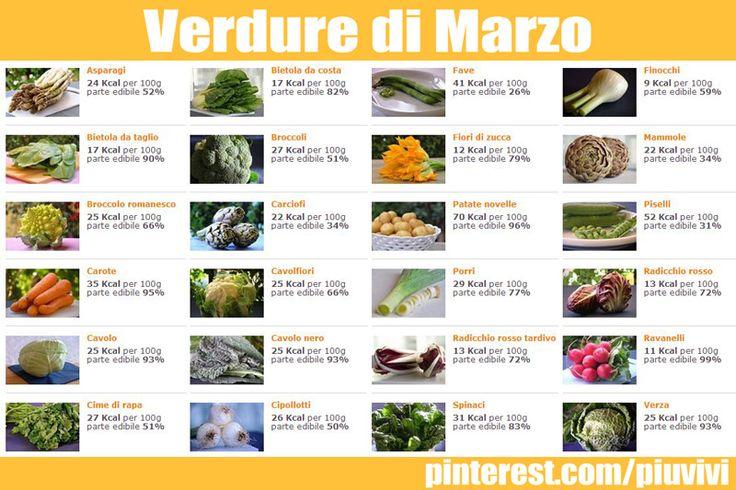 Verdure di stagione: MARZO