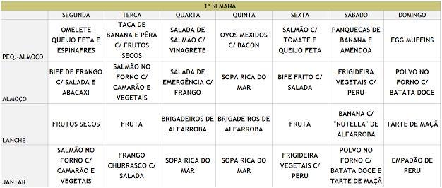 LISTA DE COMPRAS SEMANA 01.pdf    Segunda-feira:   Pequeno-almoço: Omelete de queijo feta e espinafres   Almoço: Bife de frango com ...
