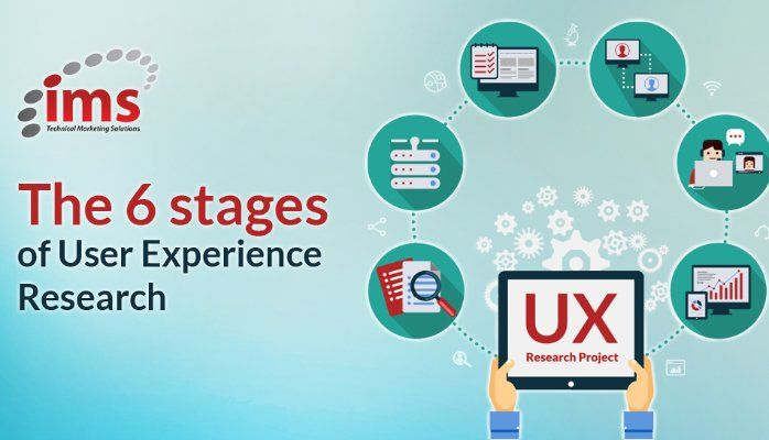 The 6 Stages of User Experience (UX) Research   John Campbell   Pulse   LinkedIn