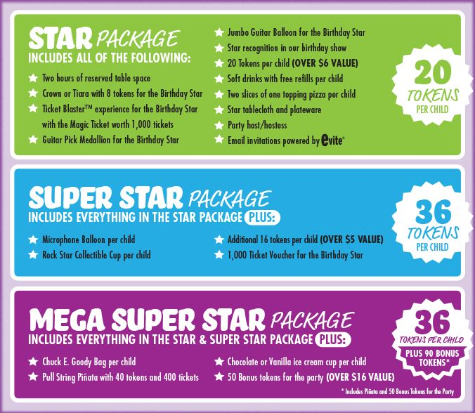 Birthday Party Packages Chuck E Cheese Birthday Party