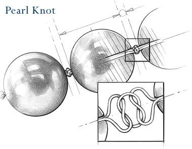Pearl knotFree Diy Jewelry Projects   Learn how to make jewelry - beads.us