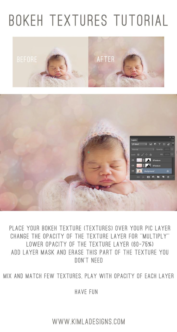How to use Bokeh Textures ? Free Tutorial: KIMLA DESIGNS