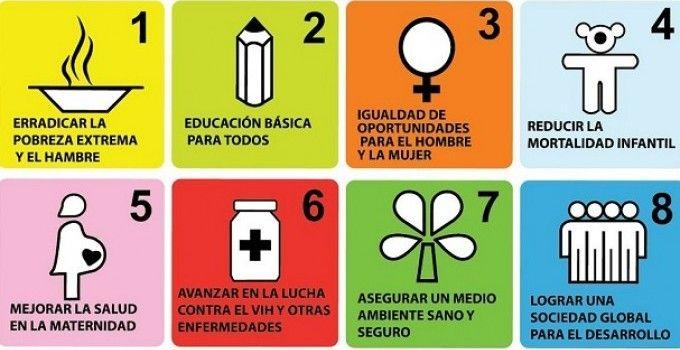 Cuadro resumen con los 8 Objetivos de Desarrollo del Milenio (ODM)