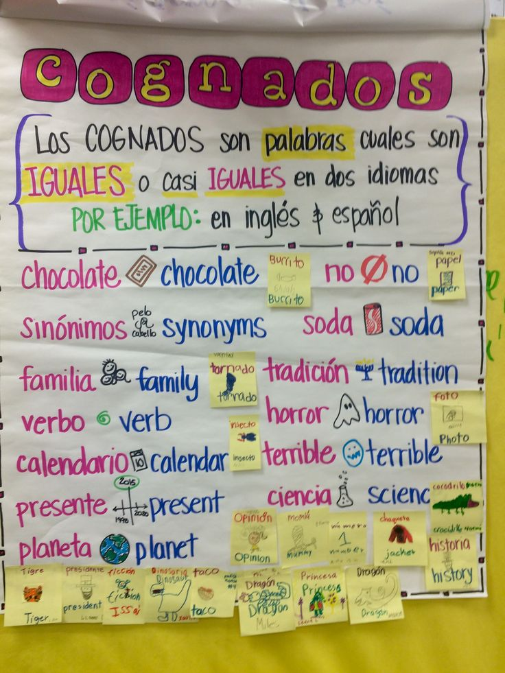 Definition and examples of cognates... then either immediately or as they find them throughout the day/week/class, students put more examples on sticky notes