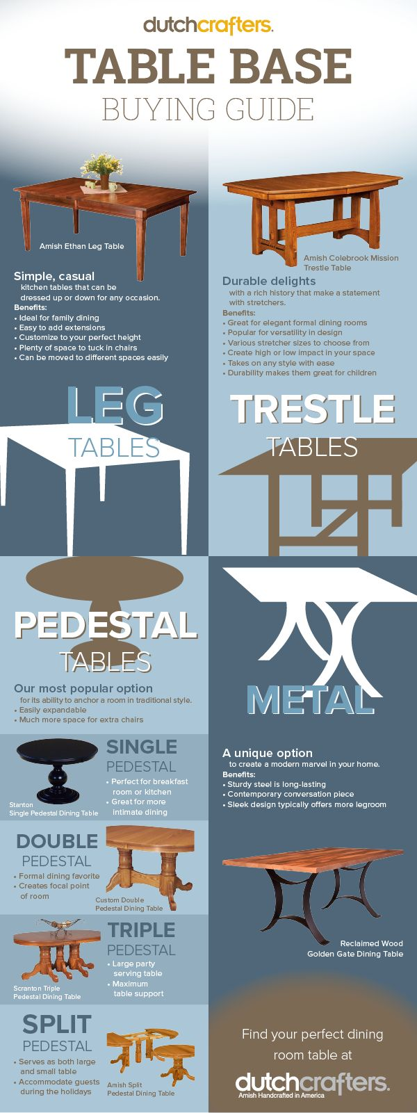 939 best Dining Tables images on Pinterest | Amish furniture, Barn ...