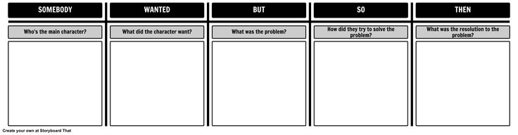 The 10 Best Parts Of A Story Images On Pinterest Plot Diagram