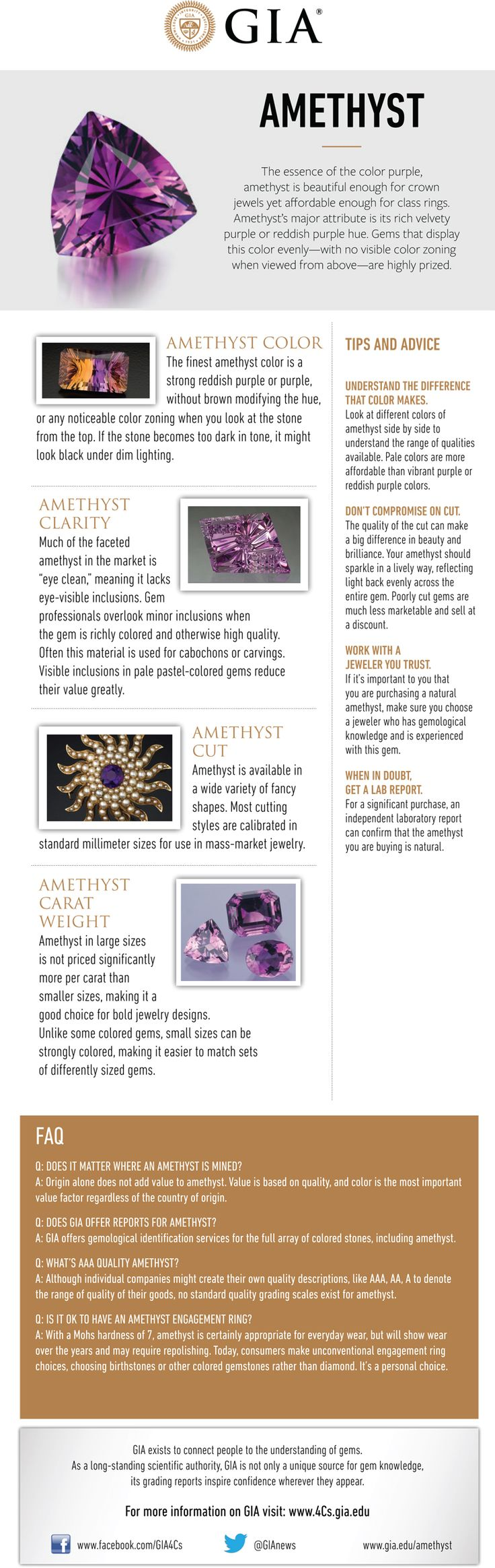 Amethyst buying guide. GIA (020314)