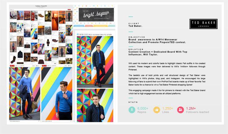 Influencer-powered Pinterest marketing