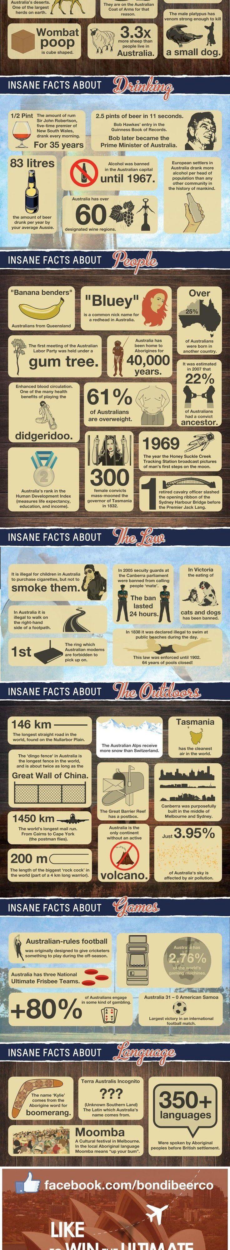 ★☯★ 50 #insane facts about #Australia ★☯★            #OMG #tips #Trick #Goodies #Stuff #weird #bizarre #Strange #Odd #unusual #Fun #Funny #amazing  #inspirational #inspiration