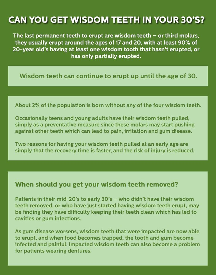 Patients in their mid- 20's to early 30's who didn't have their wisdom teeth removed, maybe finding they have difficulty keeping their teeth clean which has led to cavities or gum infections. Pay a look at this info-graphic and know about wisdom teeth.