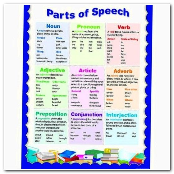 steps prior to writing an effective persuasive essay