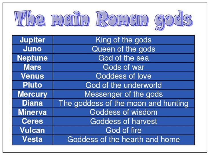 the strategies of the gods and goddesses in obtaining power How much do you know about greek gods and goddesses using the information in this printable, students complete a greek gods' family tree they also match each god with the natural force it has power over the second part of this activity should be.