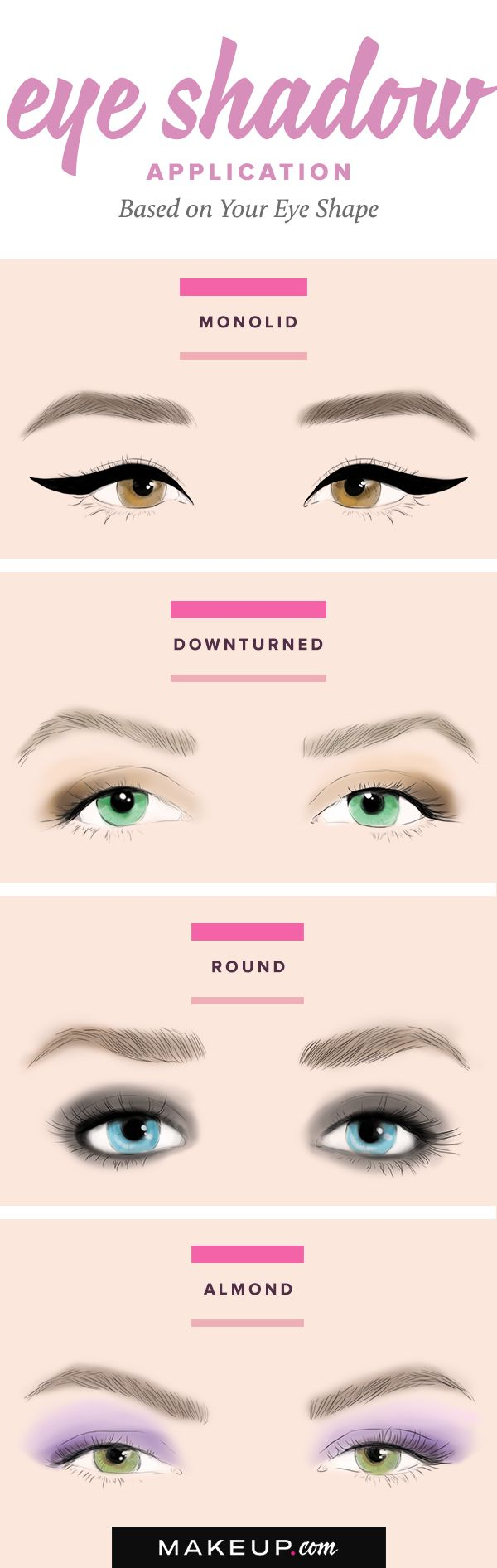 With so many different, gorgeous shapes and sizes of eyes, there's a lot to play with when it comes to applying eye shadow. Applying makeup to eyes isn't a one-size-fits all sort of transaction -- it's about enhancing and accentuating what you got. Here's a general guide on how to apply eye makeup for all the gorgeous peepers out there. Whether your eyes are monolid, downturned, round or almond shaped, we have tips for eye makeup application for you.