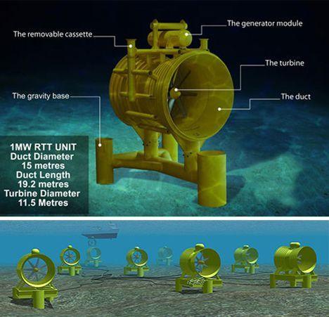Worlds Biggest Underwater Tidal Power Station