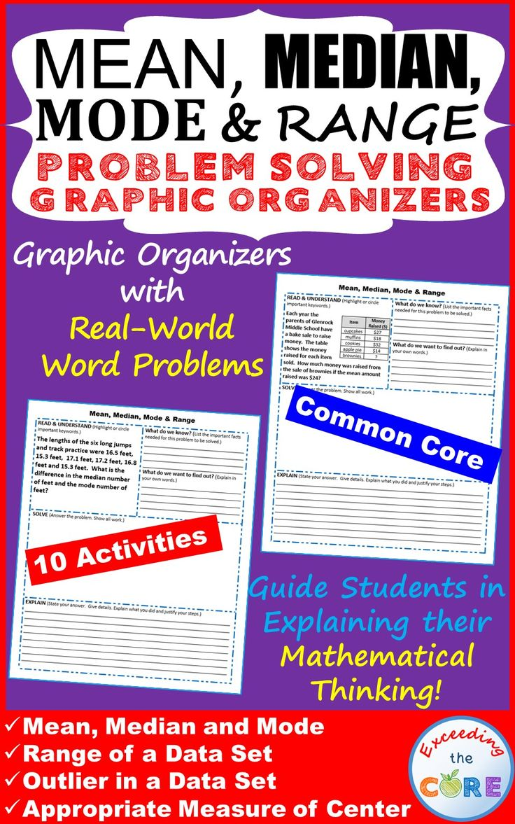 Mean, Median, Mode, & Range Word Problems With Graphicanizer