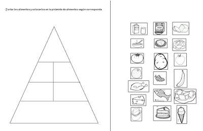 Menta Más Chocolate - RECURSOS y ACTIVIDADES PARA EDUCACIÓN INFANTIL: Actividades para trabajar la Piramide Alimenticia