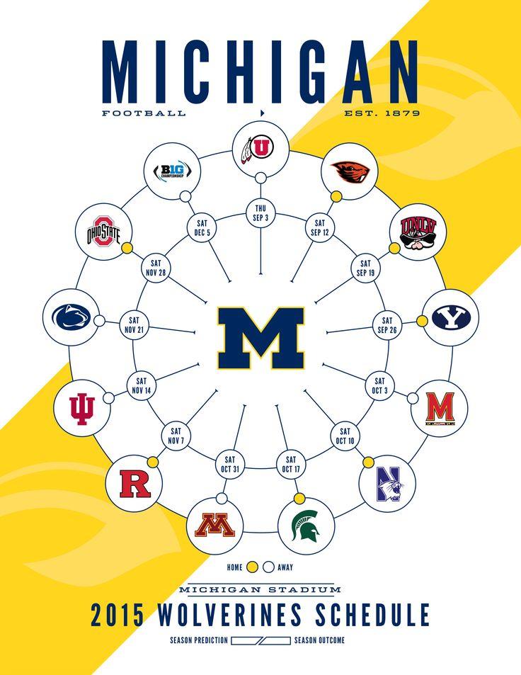 Michigan Wolverines 2015 Schedule