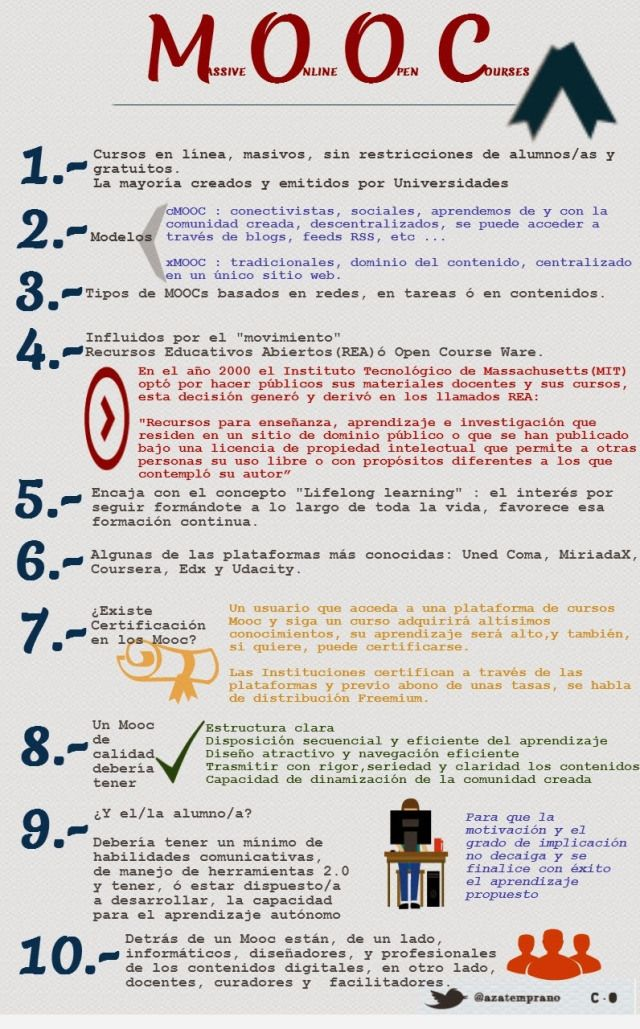 10 puntos de partida para aproximarse al universo de los MOOC #moocs #formacion