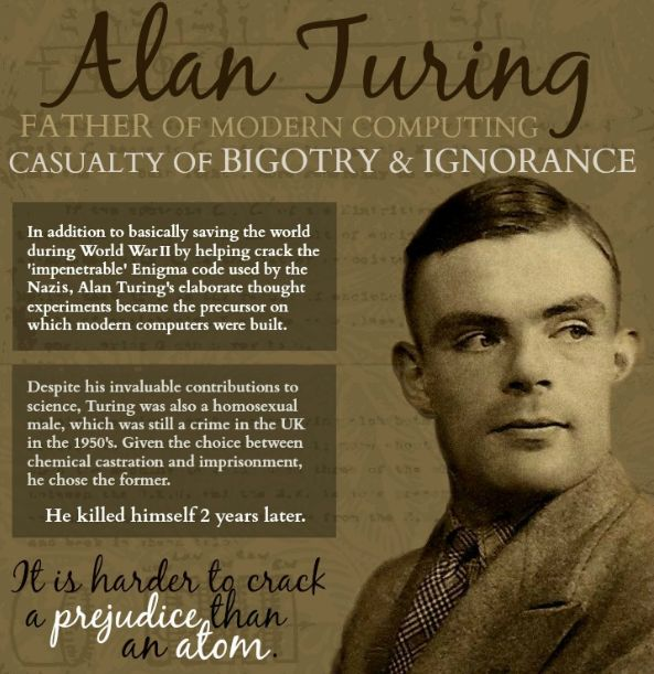 A hero to humanity. Alan Mathison Turing British mathematician, logician & cryptanalyst. He was highly influential in the development of computer science. Turing is widely considered to be the father of theoretical computer science and AI. During WW2 he help crack the allegedly unbreakable Enigma code. Turing was prosecuted for homosexuality in 1952. He accepted treatment with female hormones (chemical castration) as an alternative to prison. Turing died from suicide by cyanide poisoning.