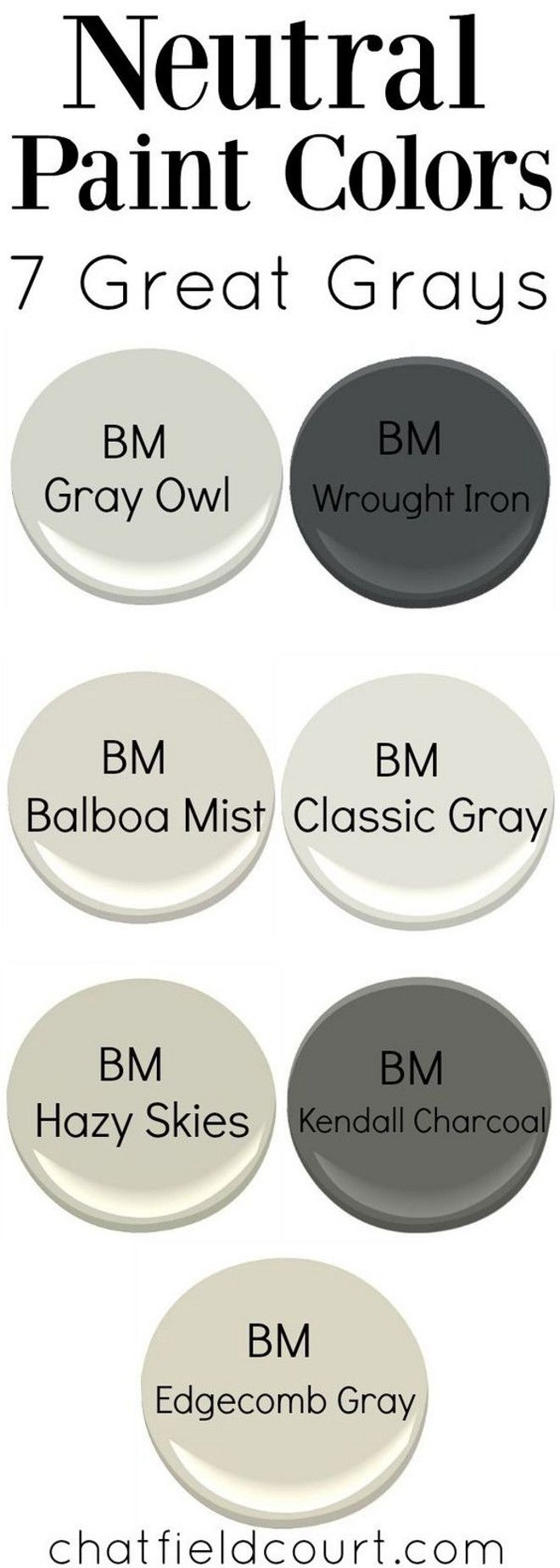 7 Great Gray Paint Colors by Benjamin Moore.