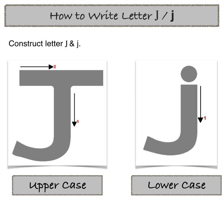 How To Write Letter J J Lettering Letter J Letter Writing