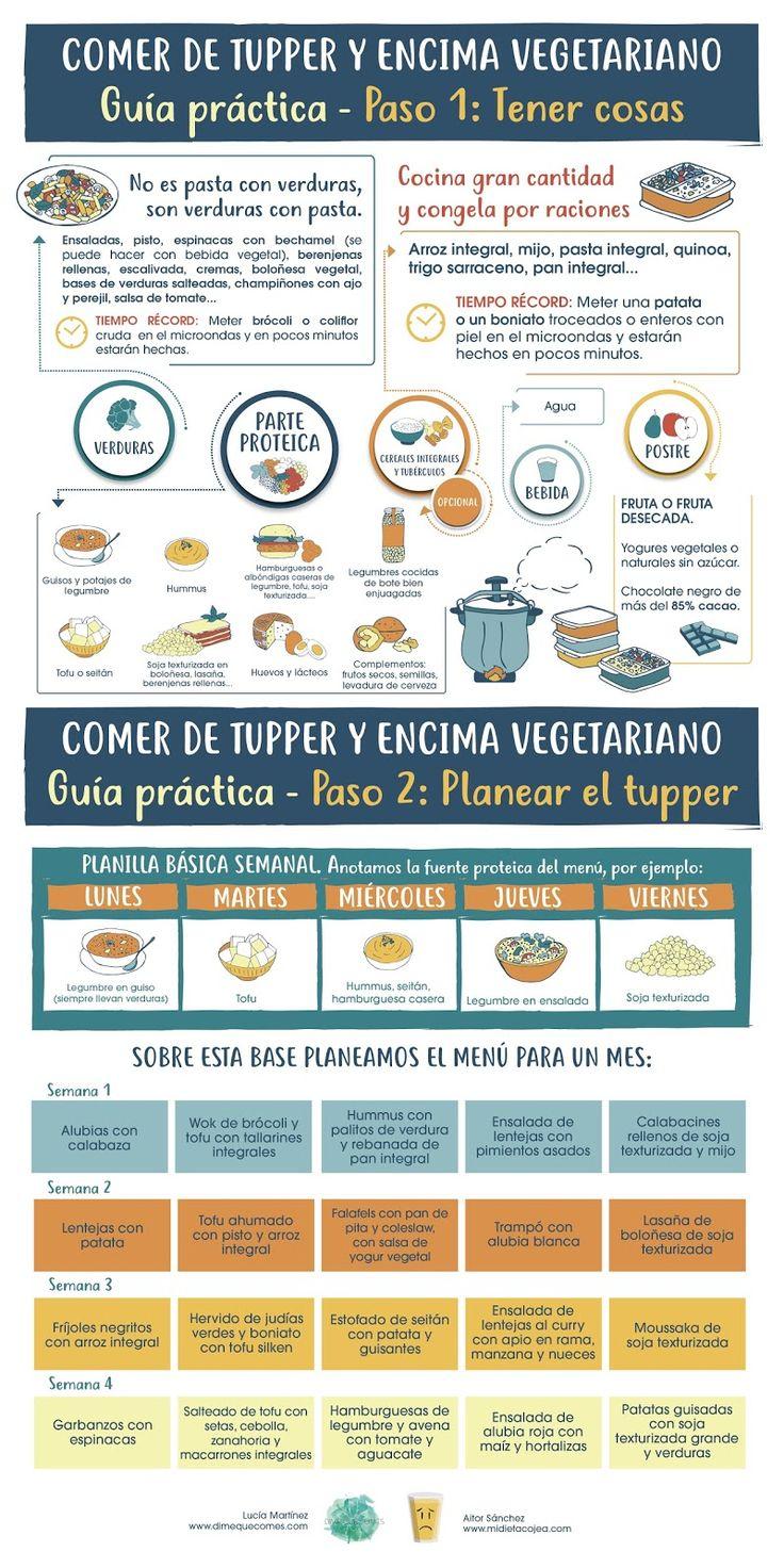 DIME QUE COMES : COMER DE TUPPER Y ENCIMA VEGETARIANO (Guía práctica)
