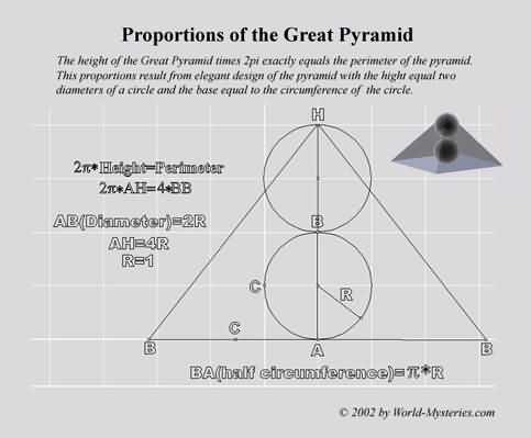a search in secret egypt pdf