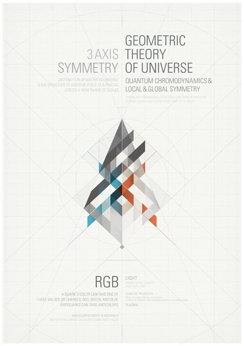 GEOMETRIC THEORY OF UNIVERSE by Metric72 , via Behance