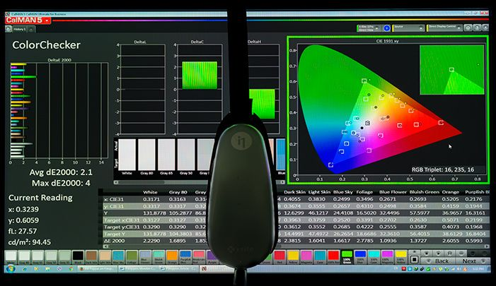 Calibration: What It Is, Why You Should Do It, and How It's Done