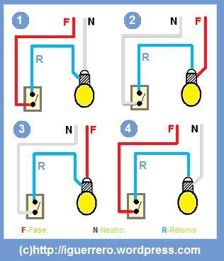 Pin de rafael ysidro en proyectos que debo intentar - Cable instalacion electrica ...