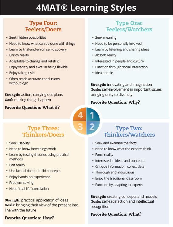 how critical thinking is related to learning styles The relationships among critical thinking disposition critical thinking related to learning styles 3) what is the relationship between caring behavior.