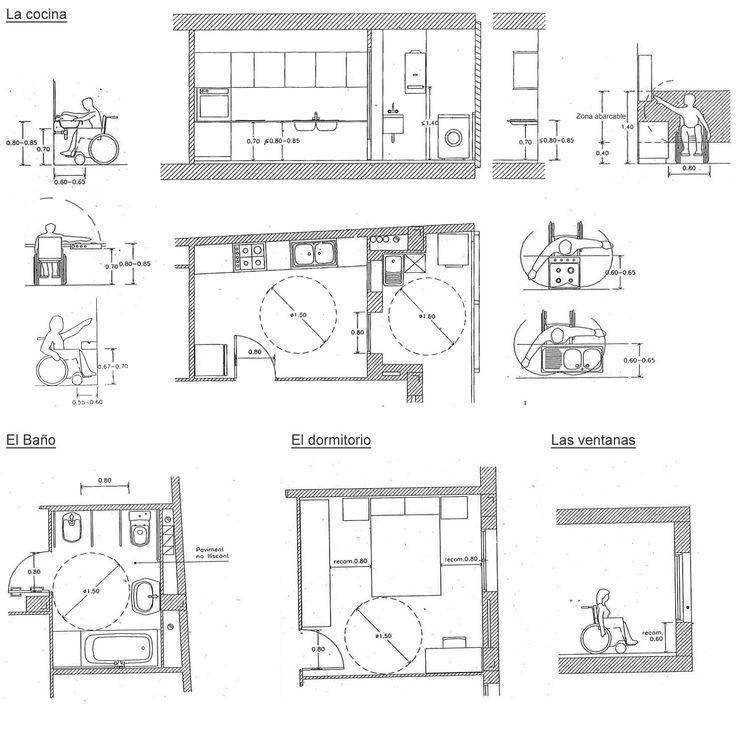 1000 ideas sobre ba o para discapacitados en pinterest for Espacios minimos arquitectura