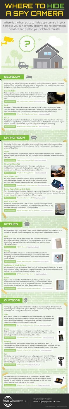 How and where to hide a spy camera in your home is made easy with this infographic. Learn where the best places are in each room and what devices the cameras are hidden in. http://www.spyequipmentuk.co.uk/articles/how-to-hide-a-spy-camera