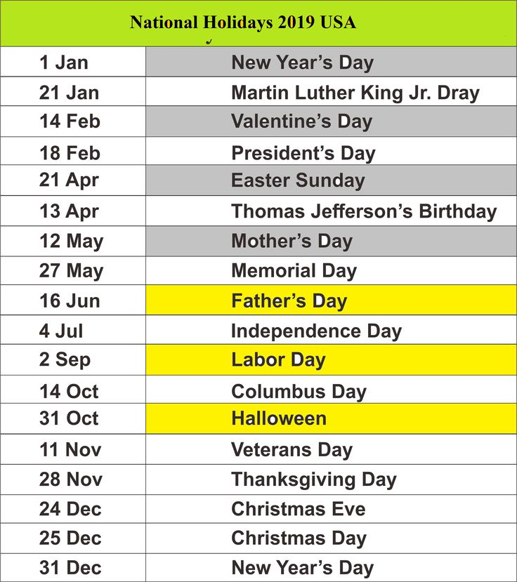 Public Holidays 2019 for USA School holiday calendar