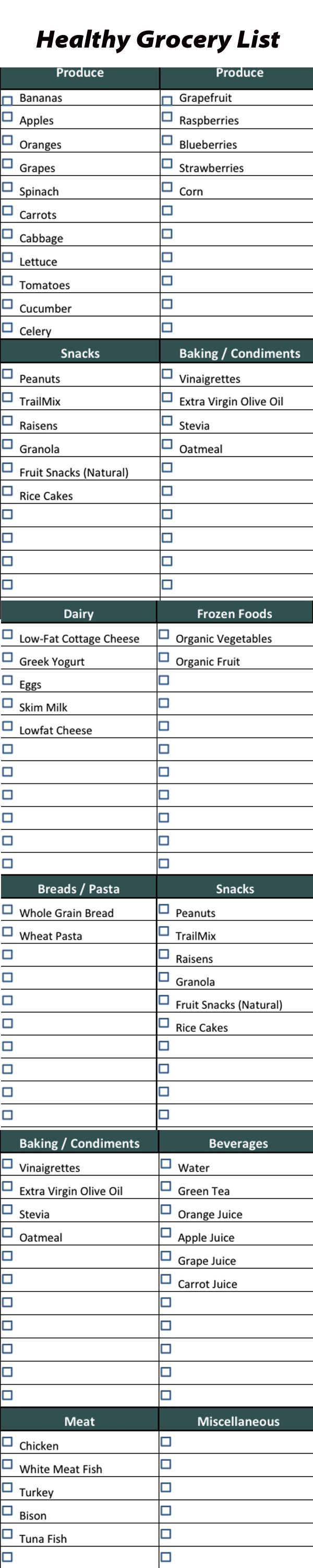 Healthy Grocery List. Getting Started, Key ingredients