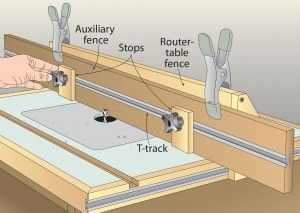 Click To Enlarge - Lengthy auxiliary fence extends router table range