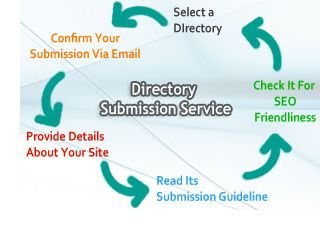 Increase Your Website Hits or Visibility With Professional Directory Submission Services