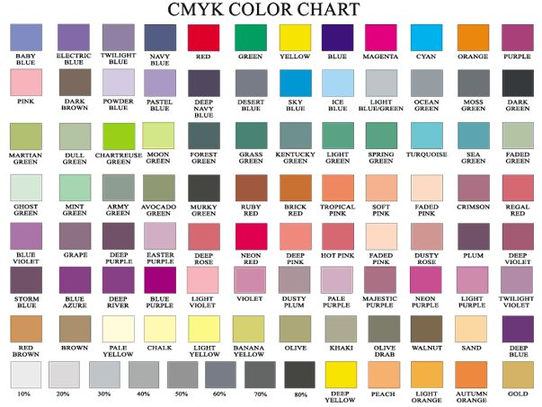 Best 25+ Cmyk Color Chart Ideas On Pinterest | Pantone Cmyk, Color