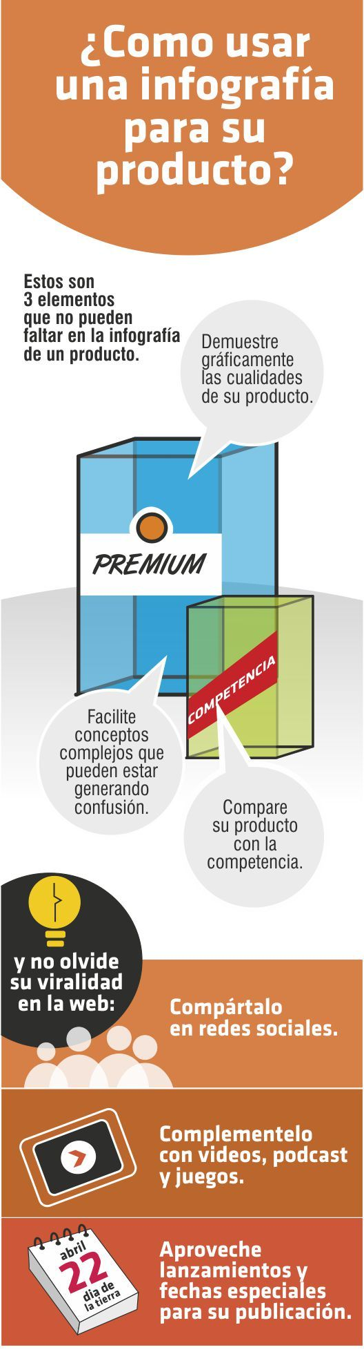 Cómo usar una infografía para un producto #infografia
