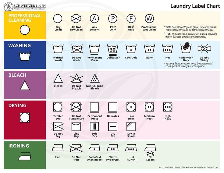 SL-Fabric-Care-Symbol-Guide_1200px